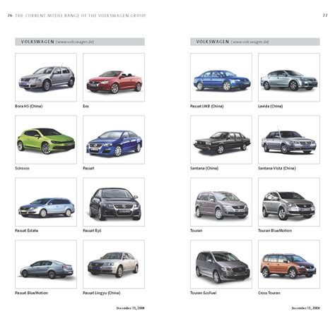 Types Of Automobiles List by Complete List Of Vw S 178 Models Sold Worldwide