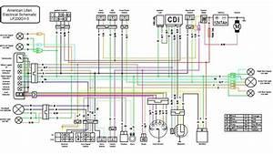 Chinese Atv Wiring Diagram Elegant Beautiful 110cc In
