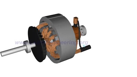 Function Of Electric Motor by Electric Motor Gifs Find Make Gfycat Gifs