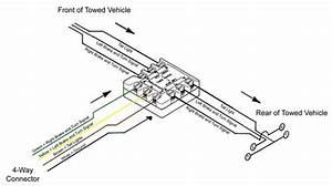 Blue Ox Jeep Wiring Diagram