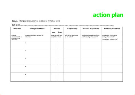 action plan template plans template exle mughals