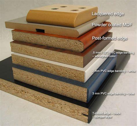 Laminates Glossary » Definition of HPL & TFM Laminates