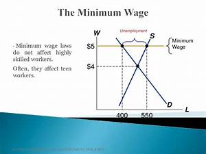 price ceiling and price floor With minimum wage price floor