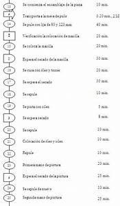 Analisis Del Estudio De Los Costos De Una Empresa Dedicada A La Fabricaci U00f3n Y Venta De Muebles