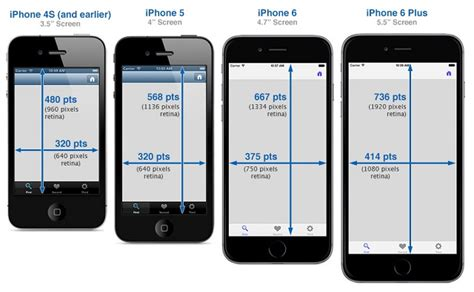 iphone 5s screen size iphone se vs iphone 6s plus which one should you buy