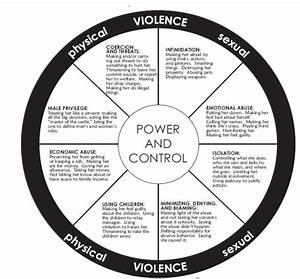 Domestic And Dating Violence