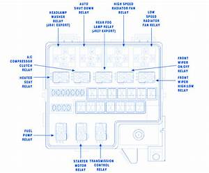 Dodge Hemi Double Cab 2011 Fuse Box  Block Circuit Breaker Diagram  U00bb Carfusebox