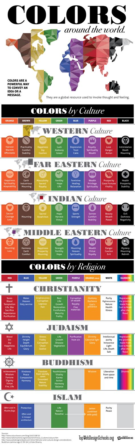color in translation color localization infographics multilizer translation