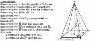 Quadratische Pyramide A Berechnen : quadratische pyramiden 2003 2013 realschulabschluss wahlteilaufgaben ~ Themetempest.com Abrechnung