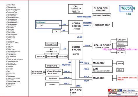 Schematic Motherboard Diagram Circuit