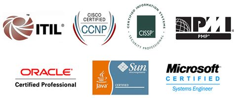 certifications cyberdata technologies