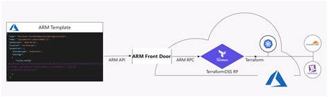 introducing  azure terraform resource provider blog
