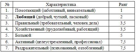 rogacheva tv infarkt miokarda kak manifestatsiya defitsita
