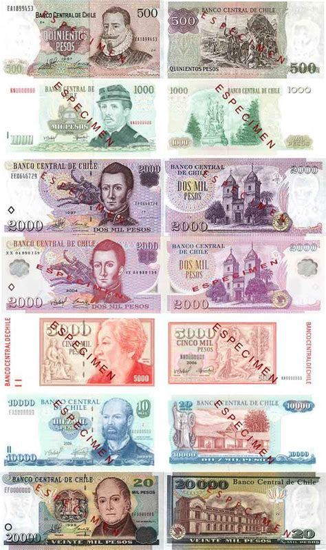 Chilean Peso Currency Flags Of Countries
