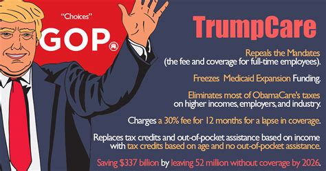 difference  obamacare  trumpcare obamacare