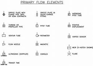Interpreting Piping And Instrumentation Diagrams