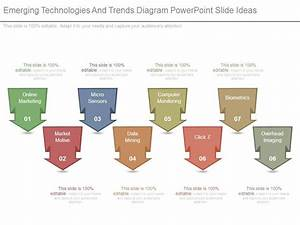 Emerging Technologies And Trends Diagram Powerpoint Slide