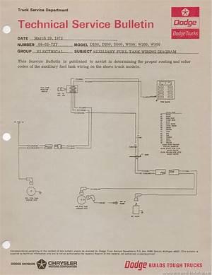 1972 Dodge Dart Engine Wiring Diagram 24261 Ilsolitariothemovie It