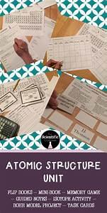 Bohr Model  Flip Books And Memory Games On Pinterest