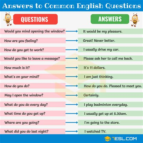 Answers Common English Questions