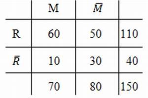 Absolute Häufigkeit Berechnen : vierfeldertafel nachhilfe von tatjana karrer ~ Themetempest.com Abrechnung
