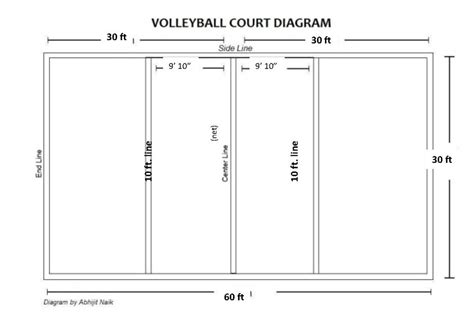 fall leage rules oahe volleyball
