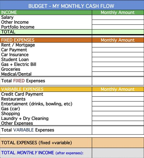 household cash flow spreadsheet natural buff dog