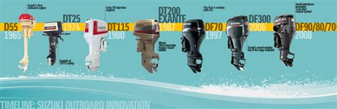 Japanese Outboard Boat Motors by Yen For Excellence The Rise Of Japanese Outboards