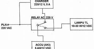 Blog Teknik  U0026 Vokasi  Lampu Penerangan Darurat Yang Bekerja Secara Otomatis