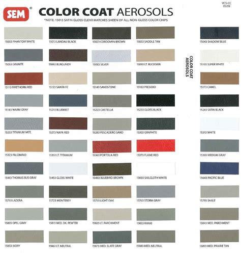 sem aerosol paint codes revised color wheel nastyz28 bmw cars colors bmwcase bmw car and