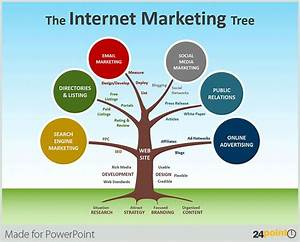 Tree Diagrams For Your Powerpoint Presentations