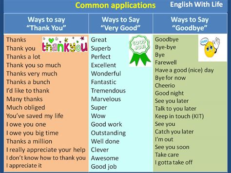 Ways To Say Thank You, Very Good, Goodbye  Vocabulary Home
