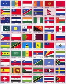 International Country Flag with Name