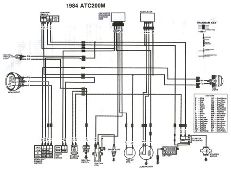 wiring diagram honda atc200m 1984 61520 circuit and wiring diagram