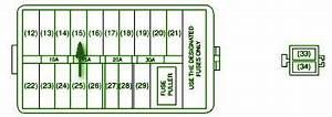 2003 Suzuki Aerio Fuse Diagram : 2003 suzuki aerio dash fuse box diagram auto fuse box ~ A.2002-acura-tl-radio.info Haus und Dekorationen