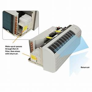Freshaire Packaged Terminal Air Conditioner