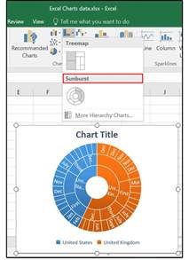 How Do I An Excel Spreadsheet What To Do With Excel 2016 39 S Chart Styles Treemap Sunburst And Box Whisker Pcworld