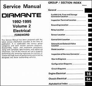 2003 Mitsubishi Eclipse Fuse Box Diagram