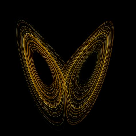 Images Of Chaos File Lorenz Attractor Yb Svg Wikimedia Commons