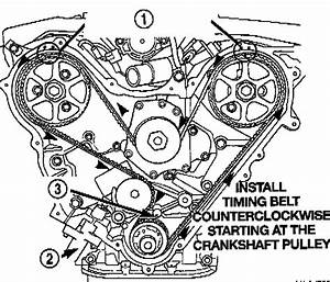 25 Timing Belt Or Chain  Timing Chain Or Belt Listhtml