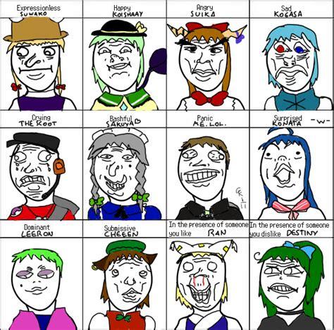 Facial Expression Memes - facial expression chart meme by doukutsumonogatari on deviantart