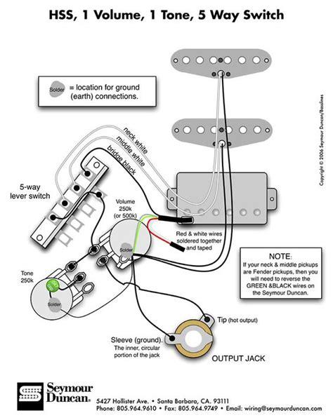 Wiring Diagrams Guitar Hss Automanualparts