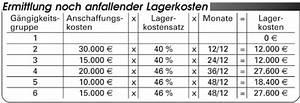 Wareneinsatz Berechnen Formel : ersatzteillager bewertungsspielr ume ausnutzen ~ Themetempest.com Abrechnung