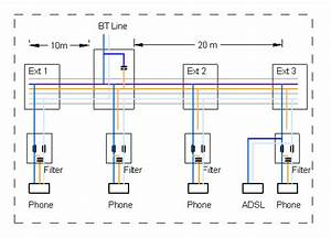 Bt Home Wiring Diagram