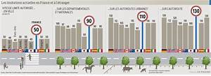 Limitation De Vitesse En France : s curit routi re la baisse des limitations de vitesse est in luctable selon valls ~ Medecine-chirurgie-esthetiques.com Avis de Voitures