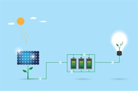 e on introduces the solarcloud a for solar storage