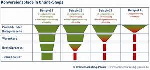 Online Shop De : gute usability im online shop als basis f r hohe konversionsraten onlinemarketing praxis ~ Buech-reservation.com Haus und Dekorationen