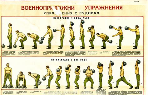 kettlebells kettlebell change ways body strength training wrote 1913 ludvig adopted trainer single