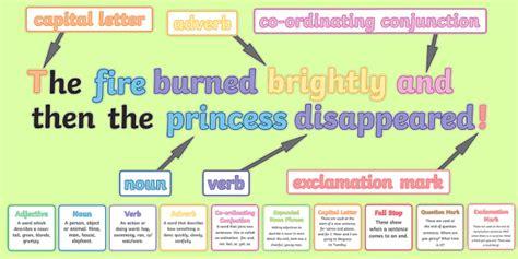 Ks1 Features Of Sentences Display Pack  Ks1, Year 1, Year 2, Sentences