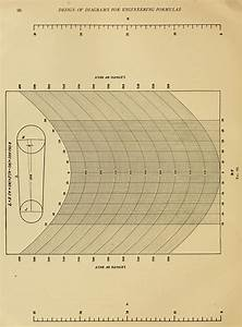 The Music Of Nomography  U2013 Laurence Hewes U2019s  U0026 Herbert
